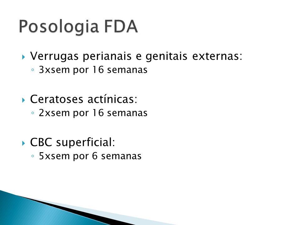 Posologia FDA Verrugas perianais e genitais externas: