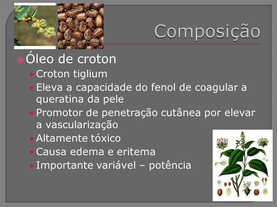 Composição Óleo de croton Croton tiglium
