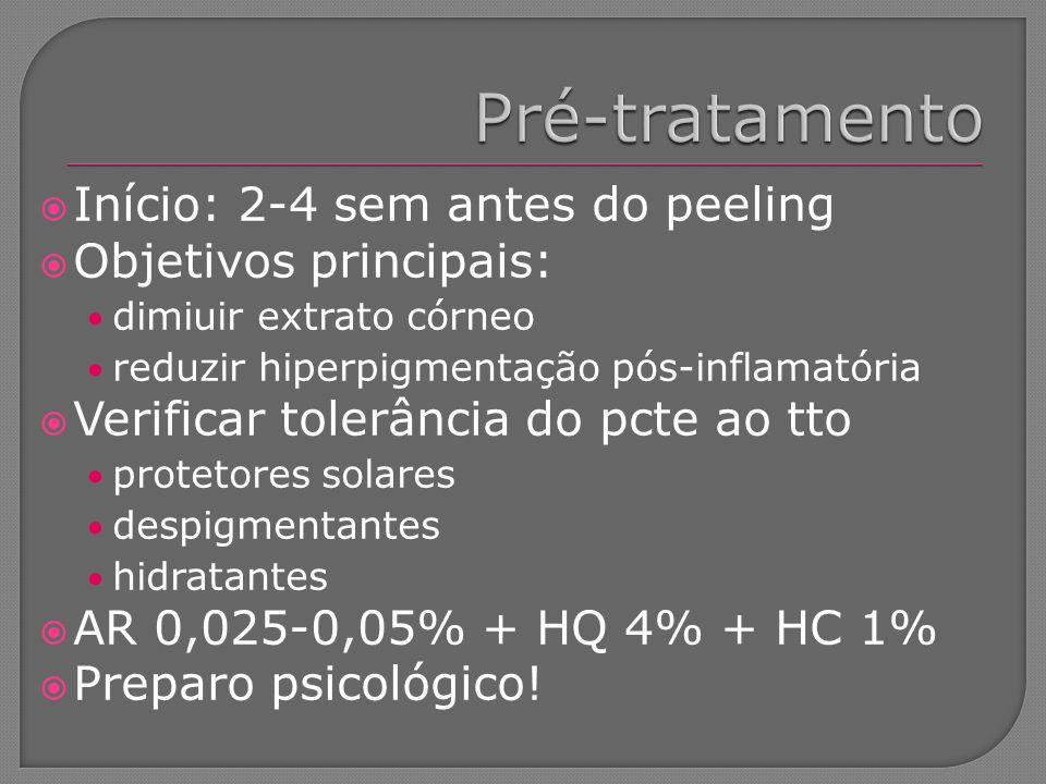 Pré-tratamento Início: 2-4 sem antes do peeling Objetivos principais: