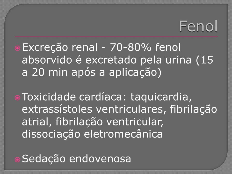 Fenol Excreção renal - 70-80% fenol absorvido é excretado pela urina (15 a 20 min após a aplicação)