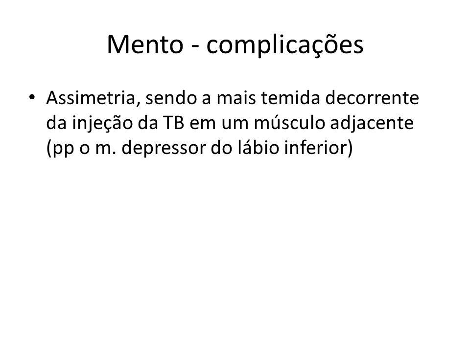 Mento - complicações Assimetria, sendo a mais temida decorrente da injeção da TB em um músculo adjacente (pp o m.