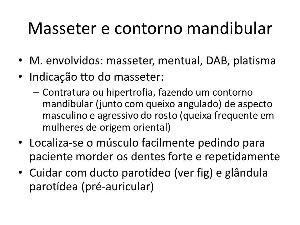 Masseter e contorno mandibular