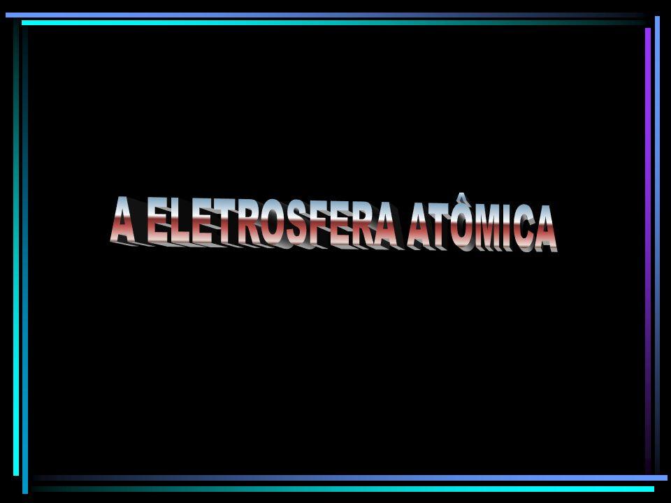 A ELETROSFERA ATÔMICA