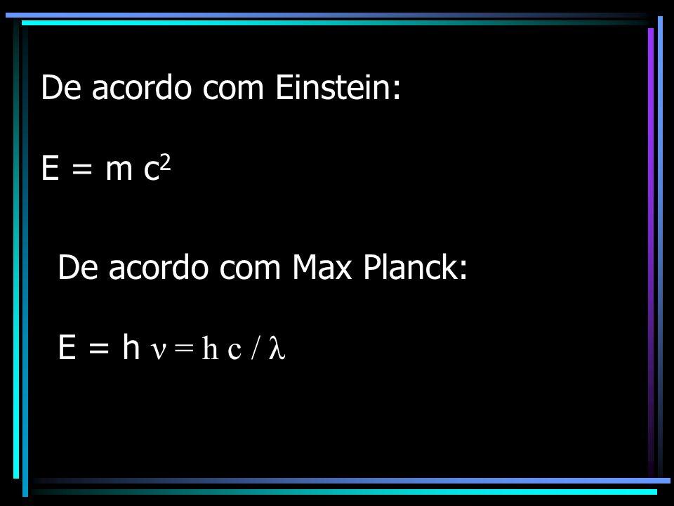 De acordo com Einstein: E = m c2