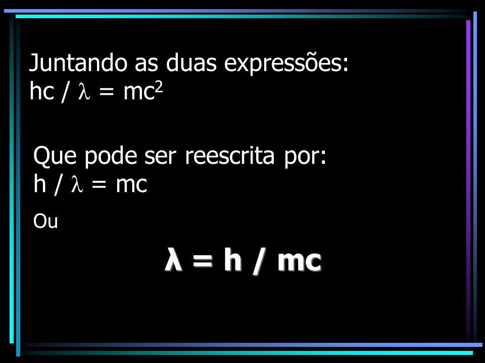 Ou λ = h / mc Juntando as duas expressões: hc / λ = mc2