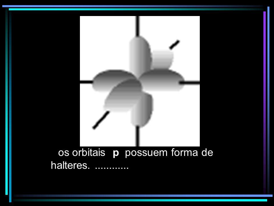 e os orbitais p possuem forma de halteres. ............