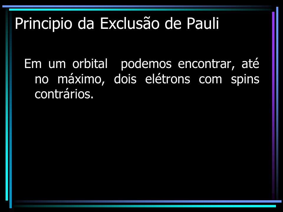 Principio da Exclusão de Pauli