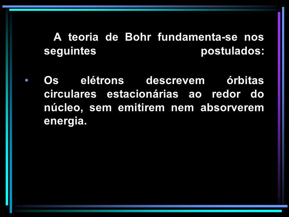 A teoria de Bohr fundamenta-se nos seguintes postulados: