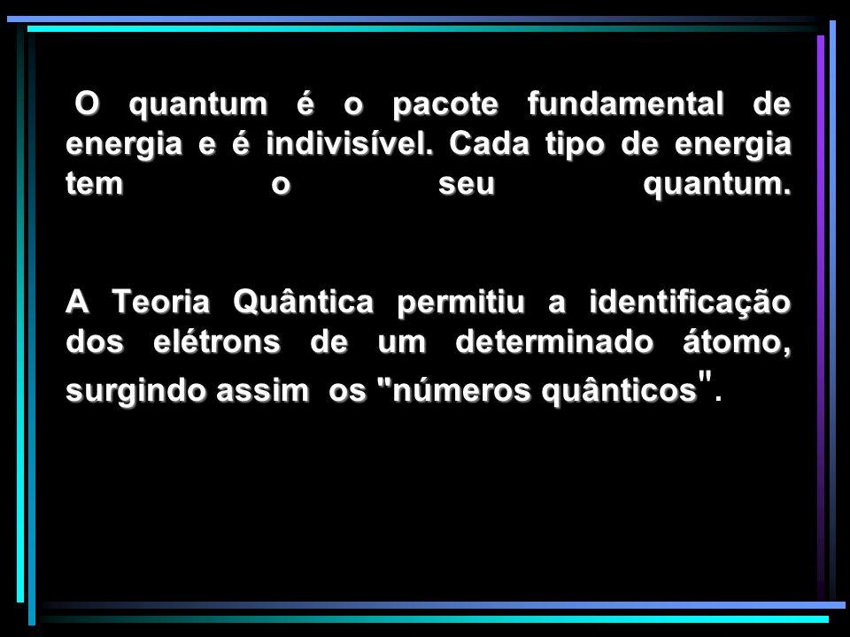 O quantum é o pacote fundamental de energia e é indivisível