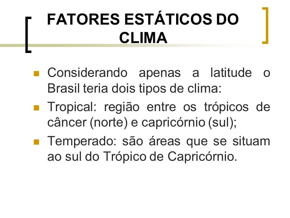 FATORES ESTÁTICOS DO CLIMA