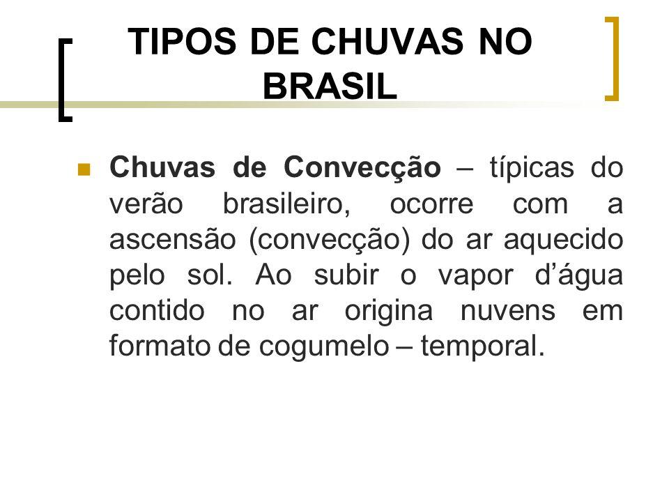 TIPOS DE CHUVAS NO BRASIL