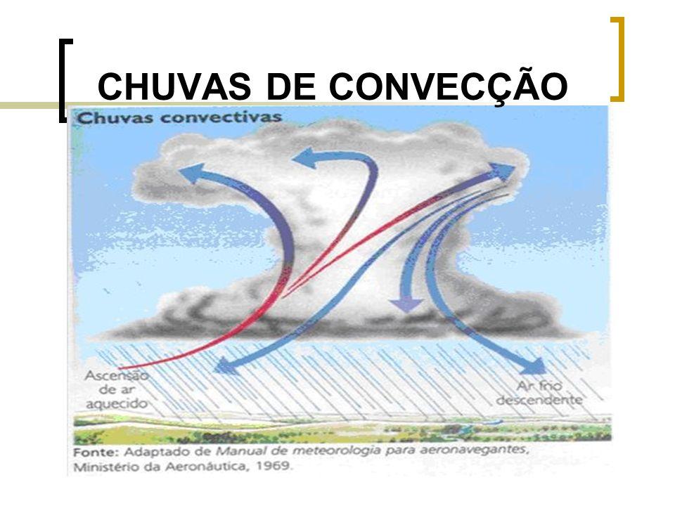 CHUVAS DE CONVECÇÃO
