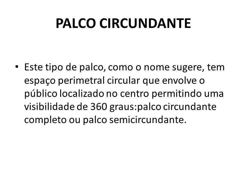 PALCO CIRCUNDANTE