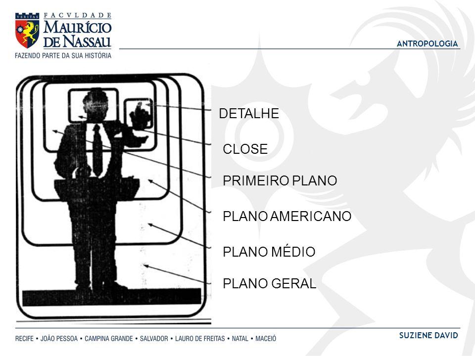 DETALHE CLOSE PRIMEIRO PLANO PLANO AMERICANO PLANO MÉDIO PLANO GERAL