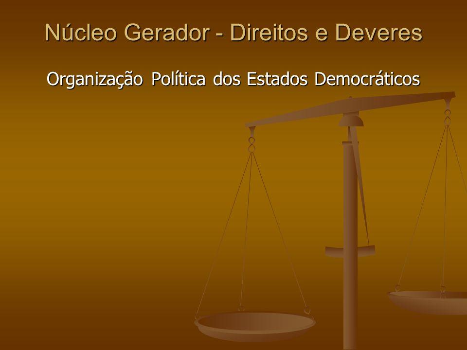 Núcleo Gerador - Direitos e Deveres
