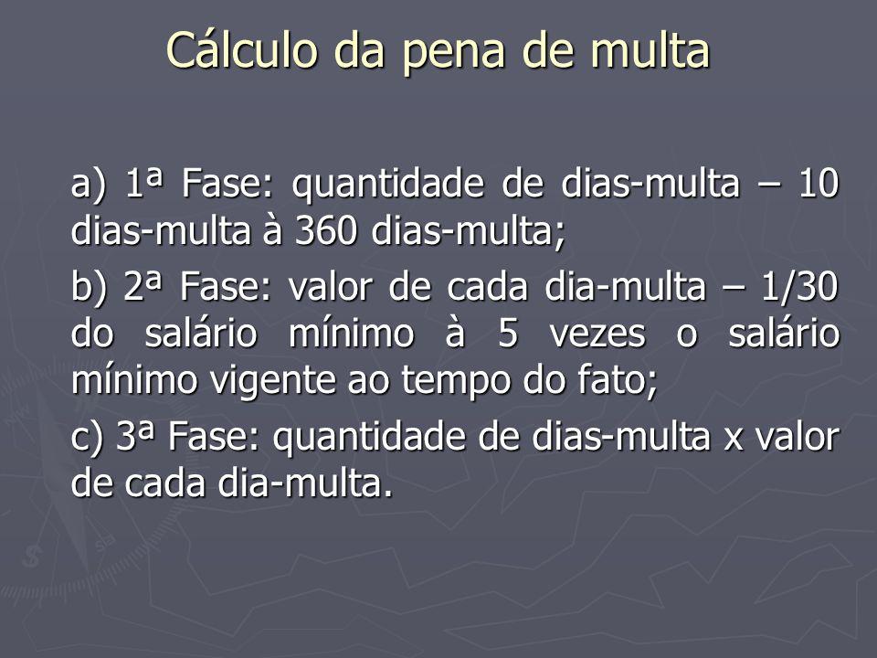 Cálculo da pena de multa