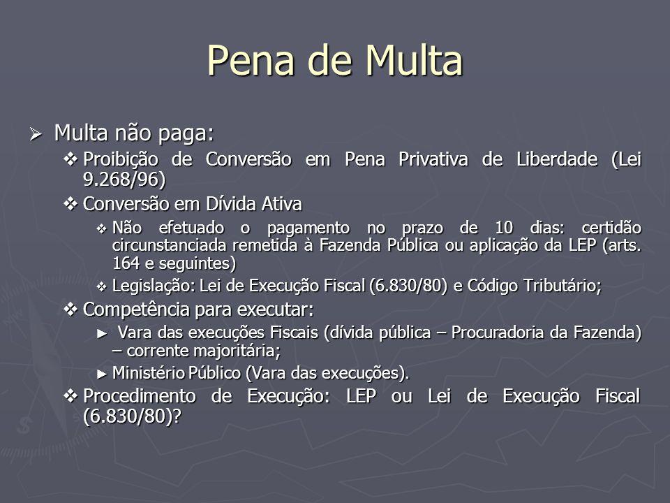 Pena de Multa Multa não paga: