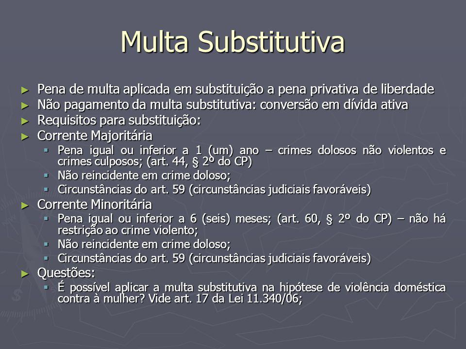 Multa Substitutiva Pena de multa aplicada em substituição a pena privativa de liberdade.