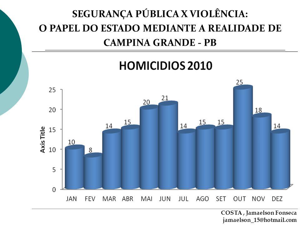 SEGURANÇA PÚBLICA X VIOLÊNCIA: