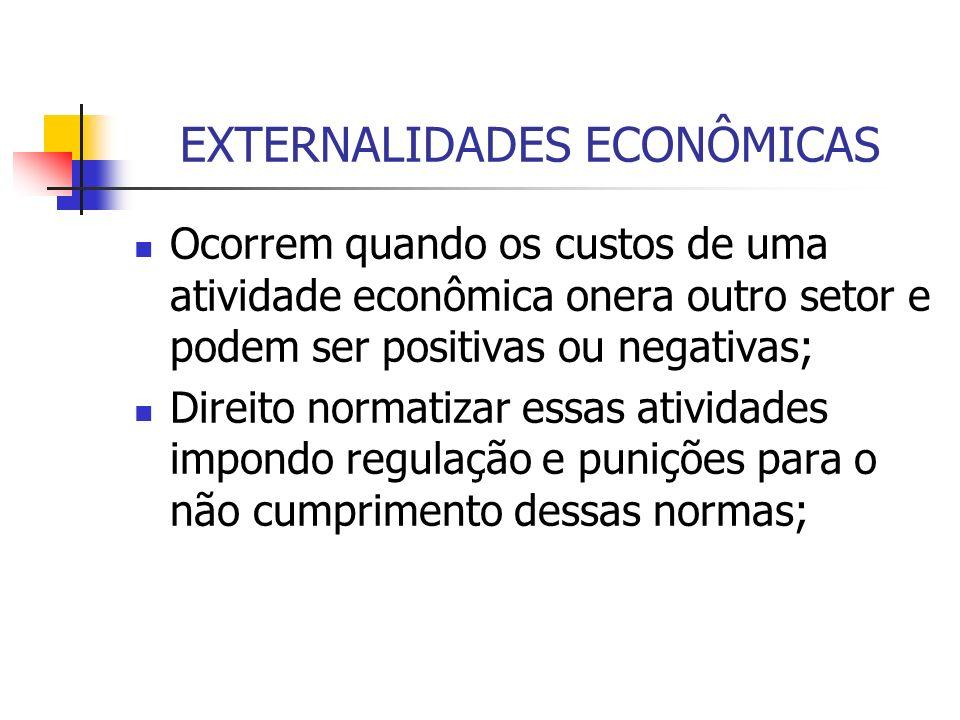 EXTERNALIDADES ECONÔMICAS