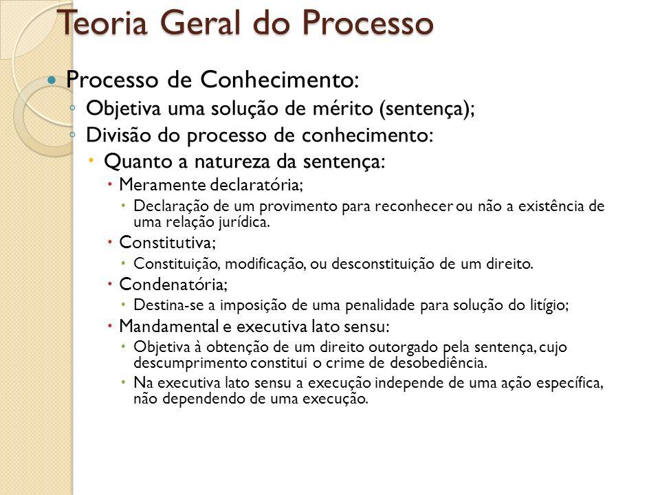 Teoria Geral do Processo