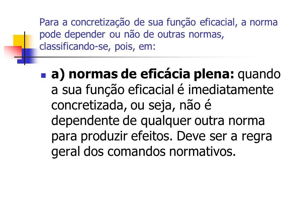 Para a concretização de sua função eficacial, a norma pode depender ou não de outras normas, classificando-se, pois, em: