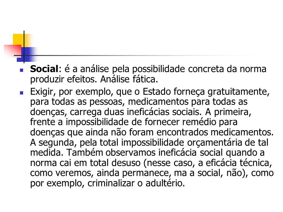 Social: é a análise pela possibilidade concreta da norma produzir efeitos. Análise fática.