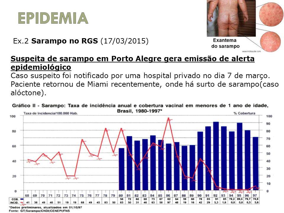 EPIDEMIA Ex.2 Sarampo no RGS (17/03/2015)