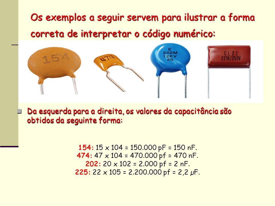 Os exemplos a seguir servem para ilustrar a forma correta de interpretar o código numérico: