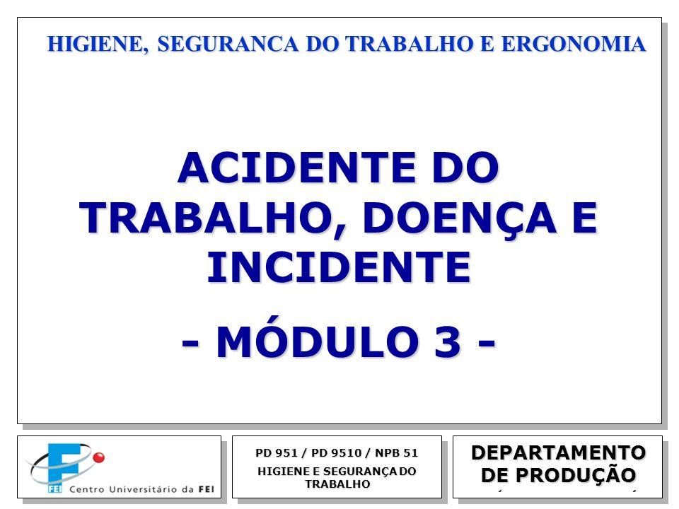 ACIDENTE DO TRABALHO, DOENÇA E INCIDENTE - MÓDULO 3 -