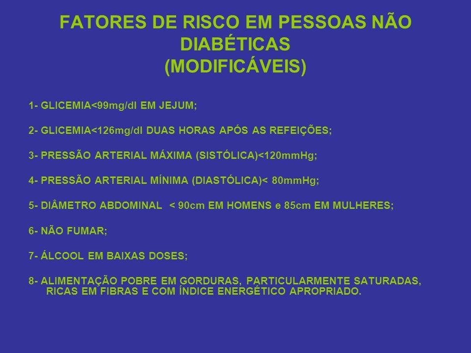 FATORES DE RISCO EM PESSOAS NÃO DIABÉTICAS (MODIFICÁVEIS)