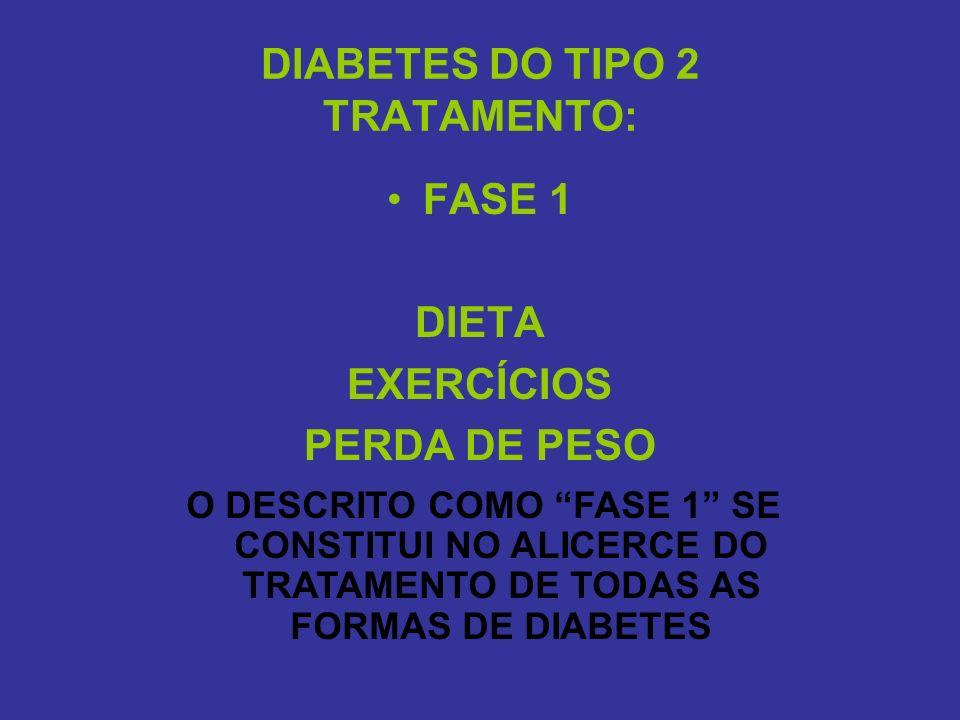 DIABETES DO TIPO 2 TRATAMENTO: