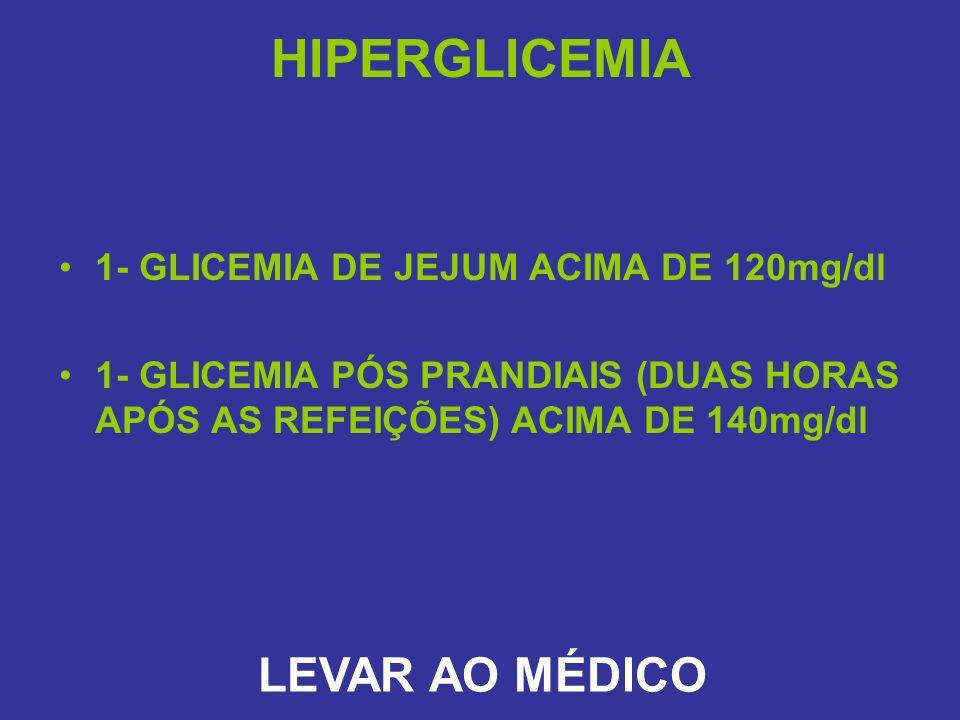 HIPERGLICEMIA LEVAR AO MÉDICO 1- GLICEMIA DE JEJUM ACIMA DE 120mg/dl