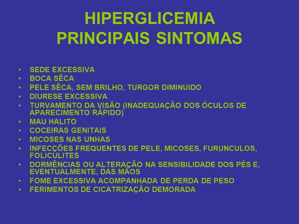HIPERGLICEMIA PRINCIPAIS SINTOMAS