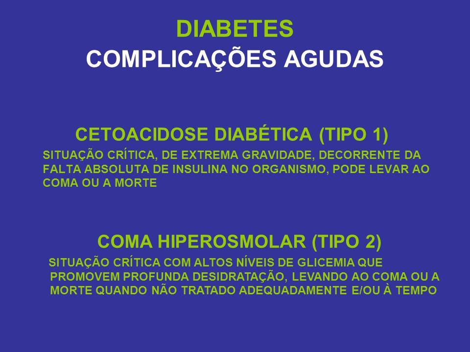 DIABETES COMPLICAÇÕES AGUDAS