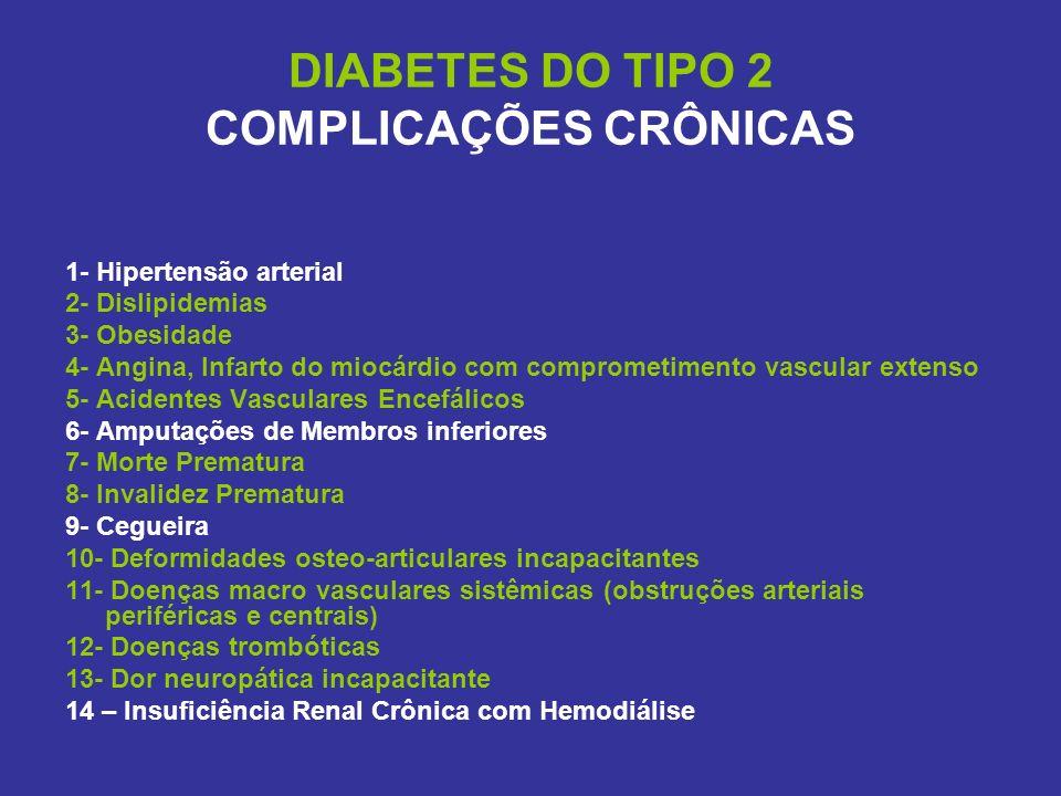 DIABETES DO TIPO 2 COMPLICAÇÕES CRÔNICAS