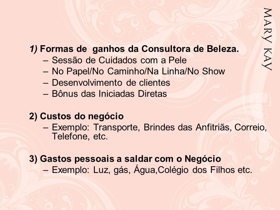 1) Formas de ganhos da Consultora de Beleza.