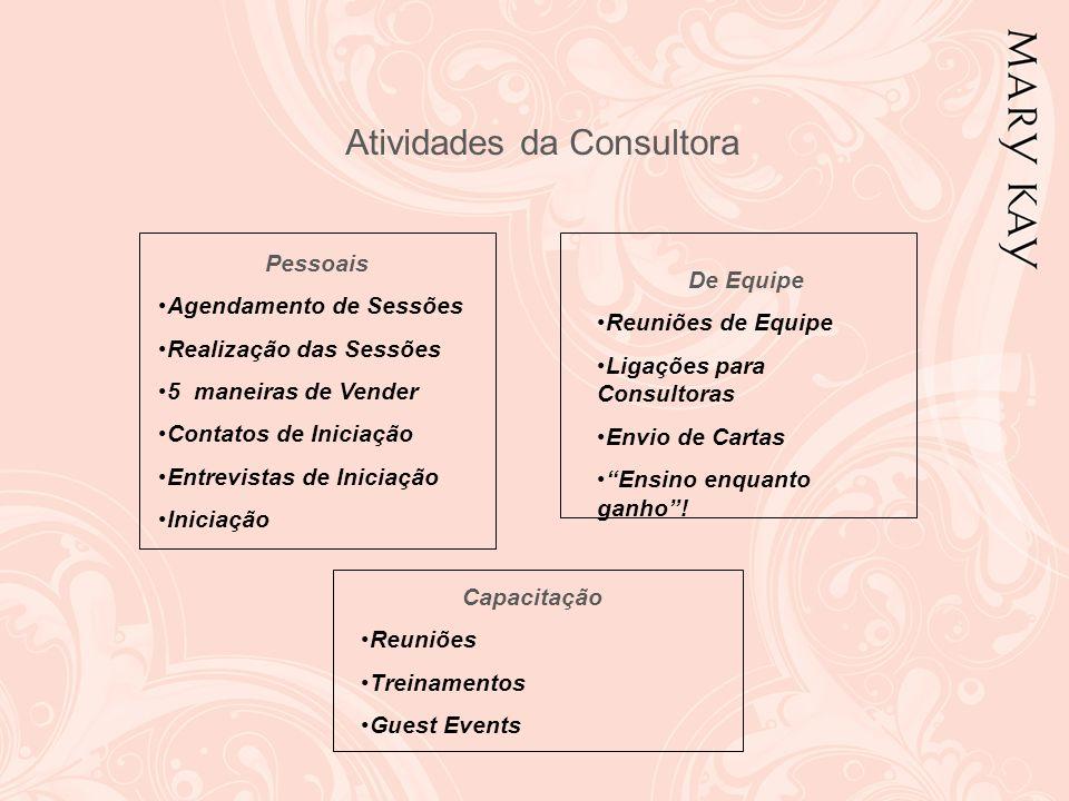 Atividades da Consultora
