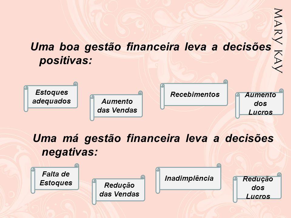 Uma boa gestão financeira leva a decisões positivas:
