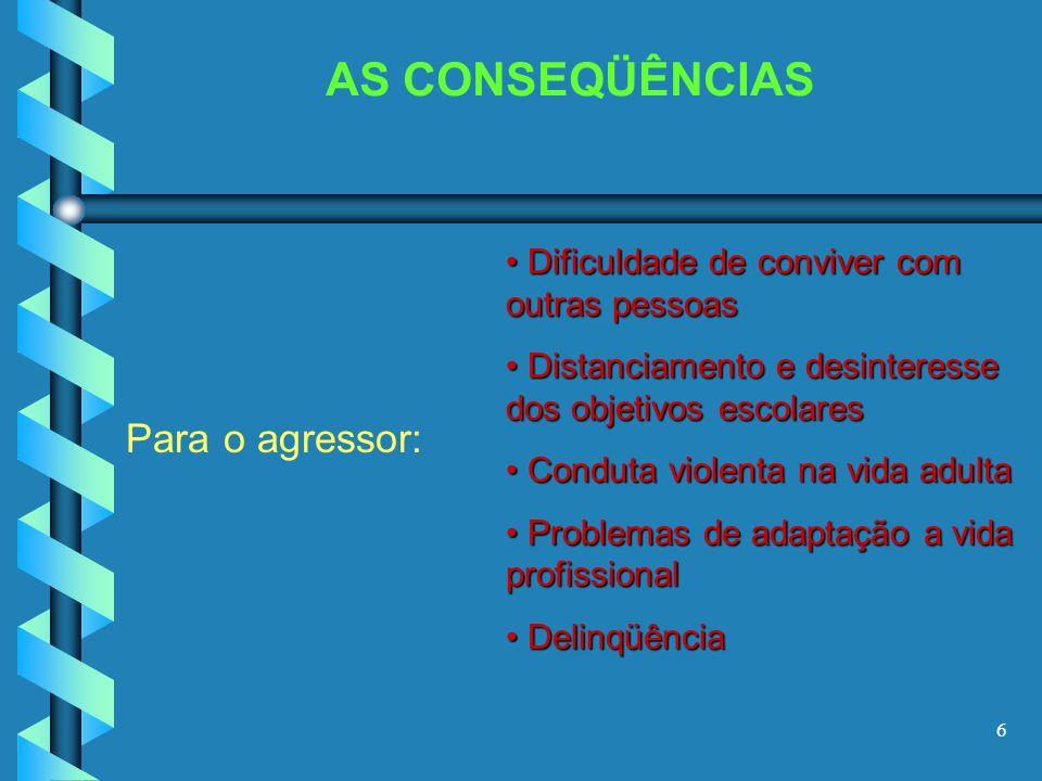 AS CONSEQÜÊNCIAS Para o agressor: