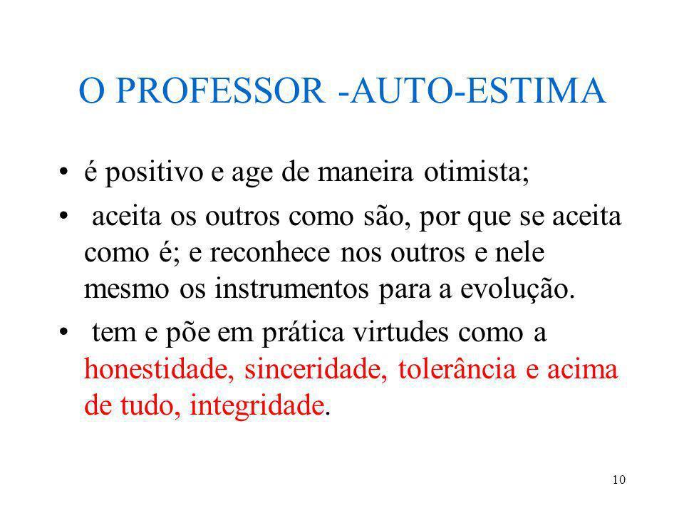 O PROFESSOR -AUTO-ESTIMA