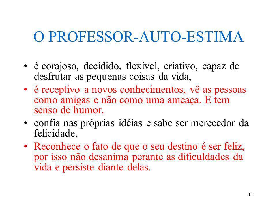 O PROFESSOR-AUTO-ESTIMA
