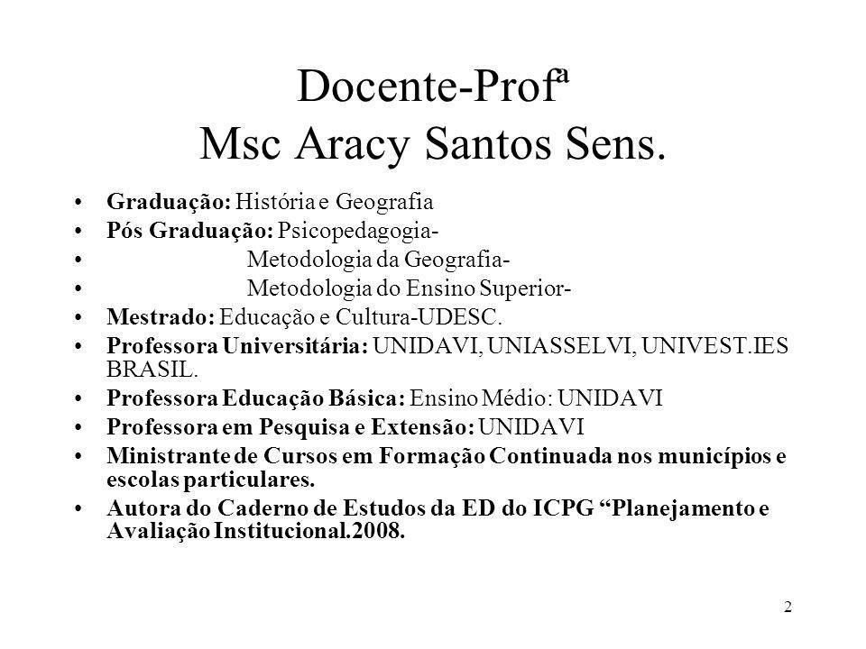 Docente-Profª Msc Aracy Santos Sens.