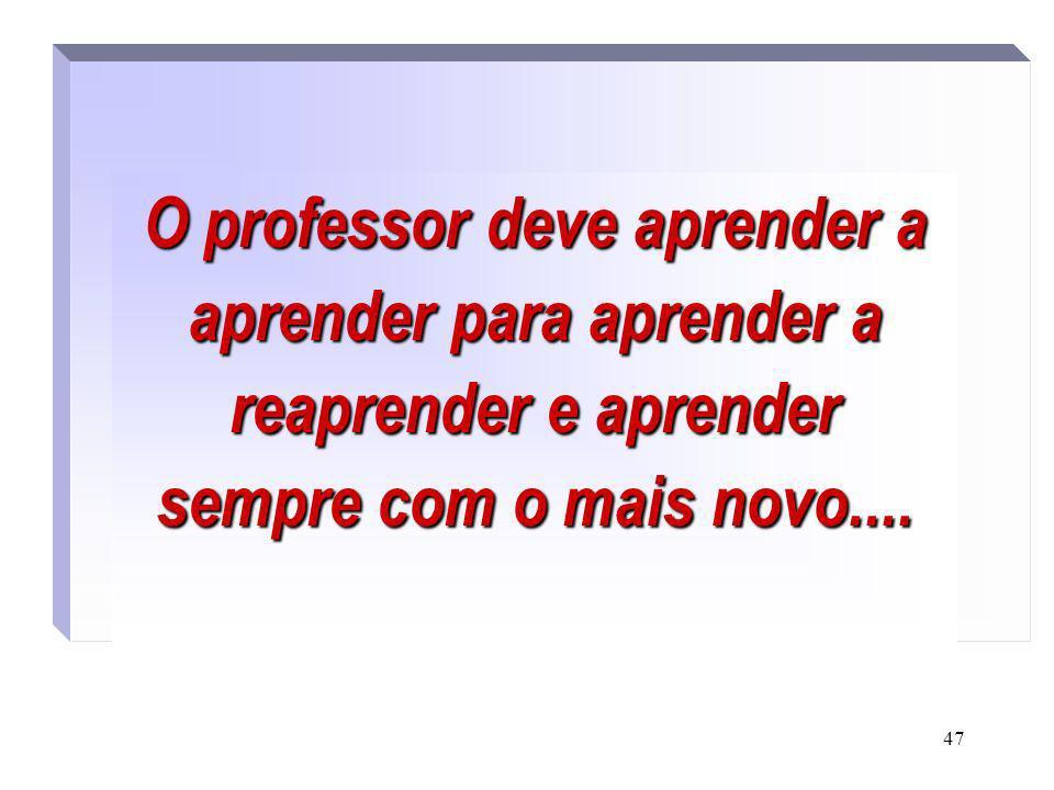 O professor deve aprender a aprender para aprender a reaprender e aprender sempre com o mais novo....