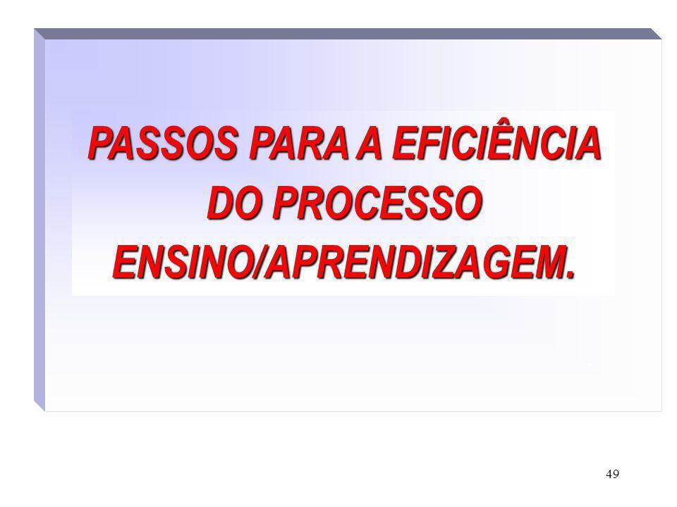 PASSOS PARA A EFICIÊNCIA DO PROCESSO ENSINO/APRENDIZAGEM.