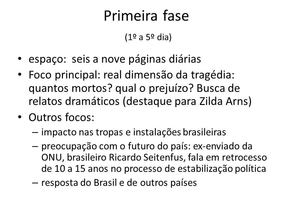 Primeira fase (1º a 5º dia)