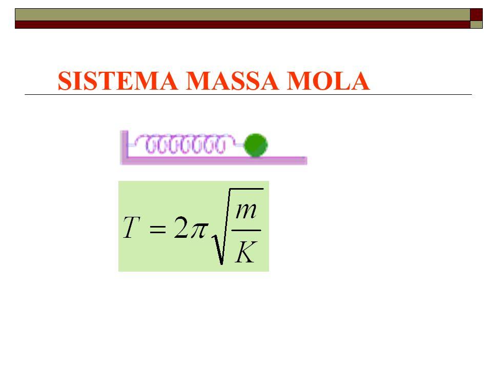 SISTEMA MASSA MOLA
