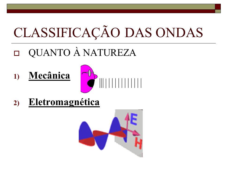 CLASSIFICAÇÃO DAS ONDAS