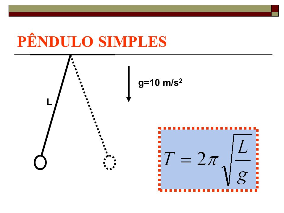 PÊNDULO SIMPLES g=10 m/s2 L