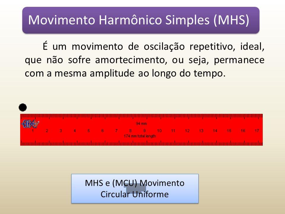 MHS e (MCU) Movimento Circular Uniforme